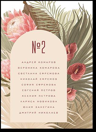 Протея - список для рассадки