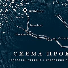 Thumb map close up